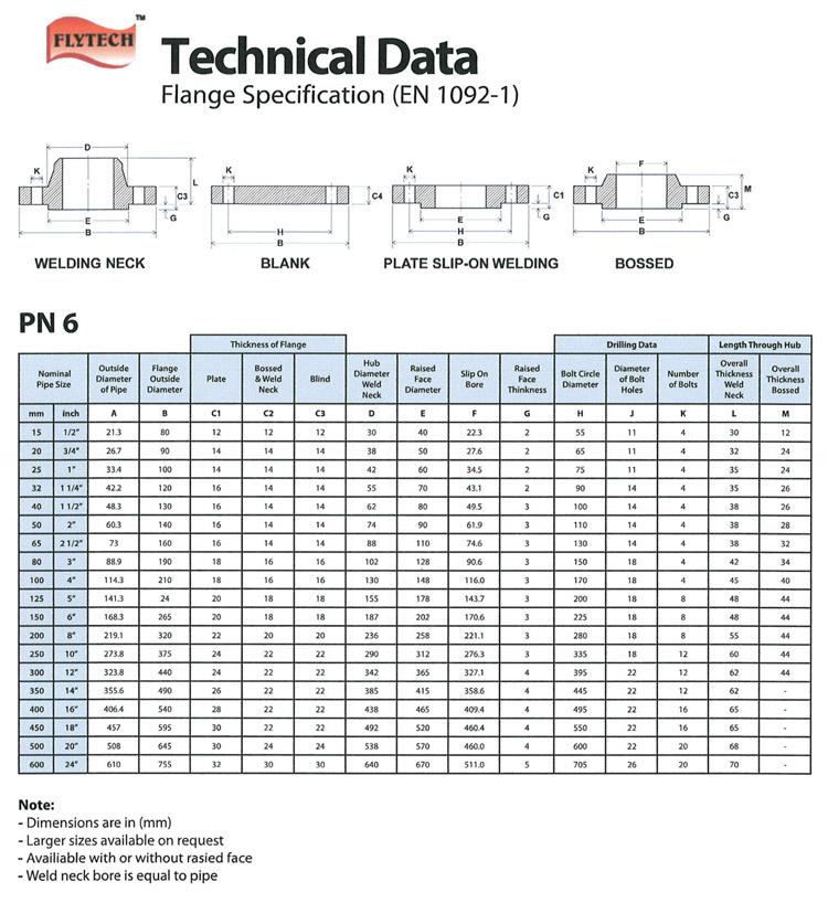 Flange | Chemical Chart | Malaysia Hydraulic Hose & Fitting